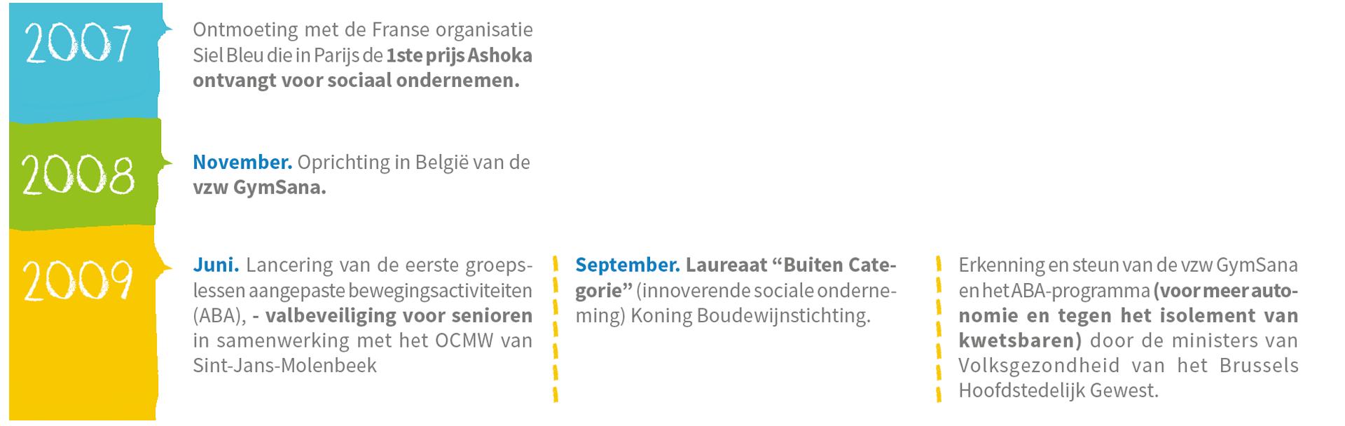 GS_Timeline_01_NL