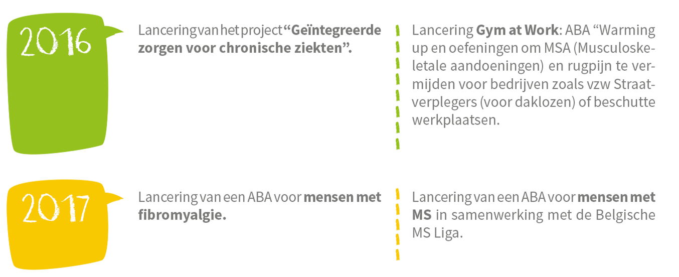 GS_Timeline_04_1_NL